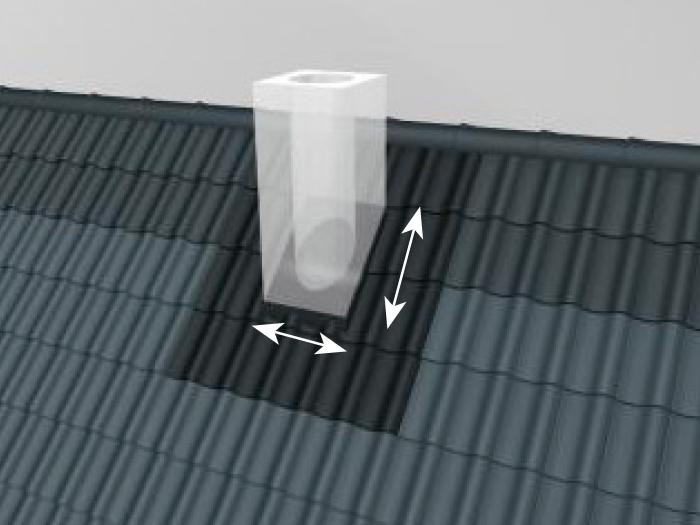 Połączenie połaci dachowej z kominem