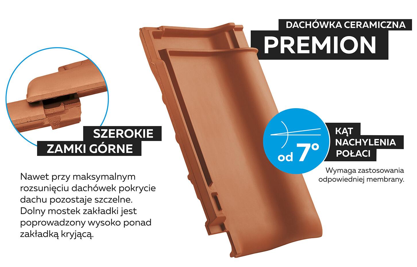 Dachówki ceramiczne na dachy o nachyleniu połaci od 7° -  rys. 2