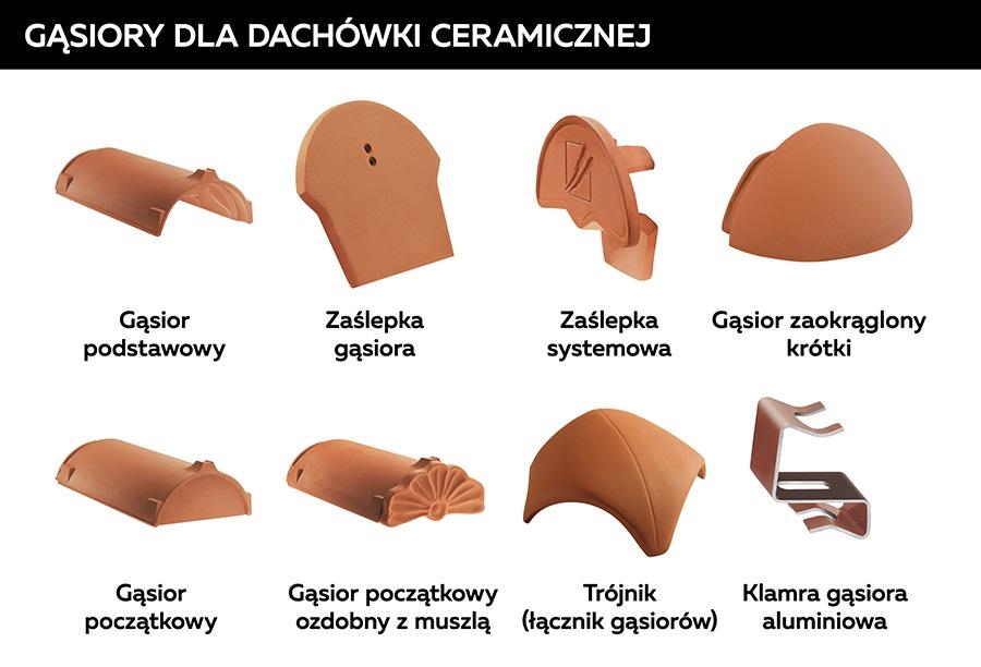 Gąsiory dla dachówki ceramicznej