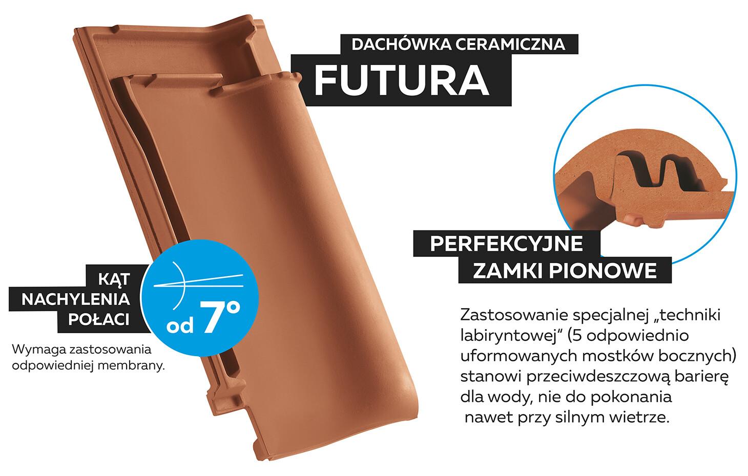Dachówki ceramiczne na dachy o nachyleniu połaci od 7° -  rys. 3