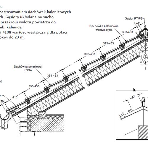 Rysunek techniczny - Przekrój dachu